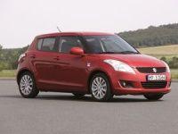 Global sales of Suzuki Swift hits the three million mark