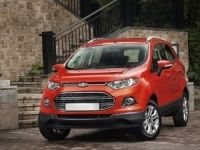 Ford EcoSport sales in India