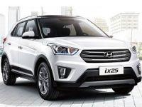 Hyundai ix25 coming in August