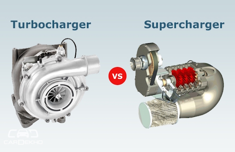 Turbocharger Vs Supercharger Zigwheels Forum