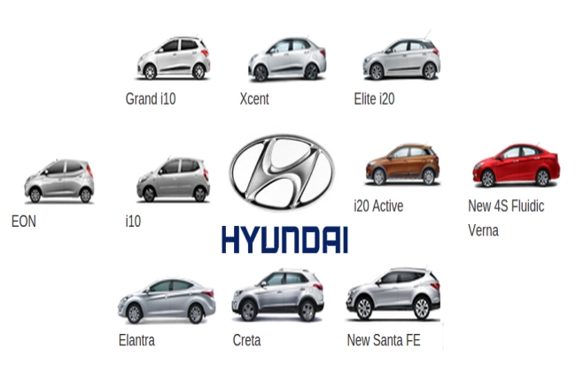 fuel additives and hyundais value added services vas zigwheels forum